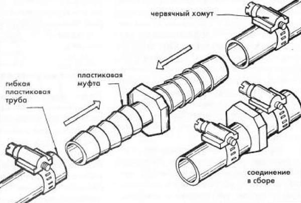 Схема соединения пропиленовых