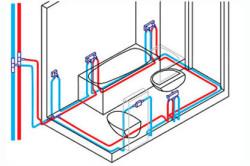 Схема укладки полипропиленовых труб
