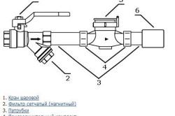 Схема установки муфотвых счетчиков воды
