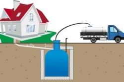 Схема установки пластиковой выгребной ямы