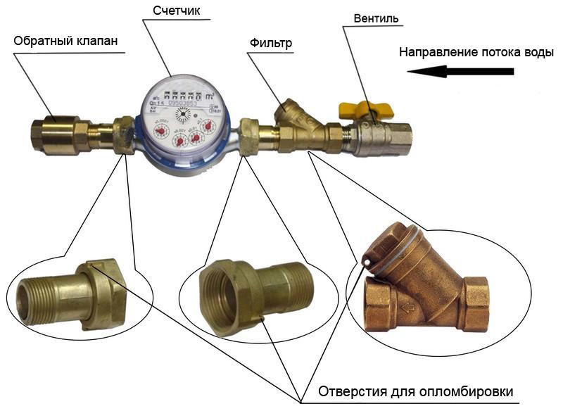 Схема установки приборов учета