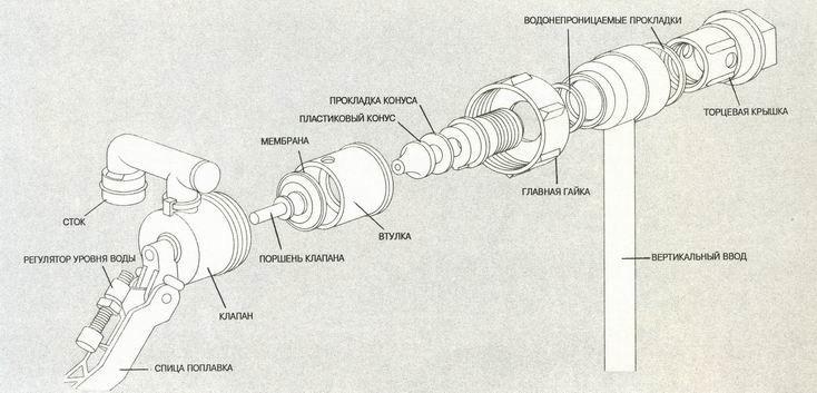 Схема устройства мембранный