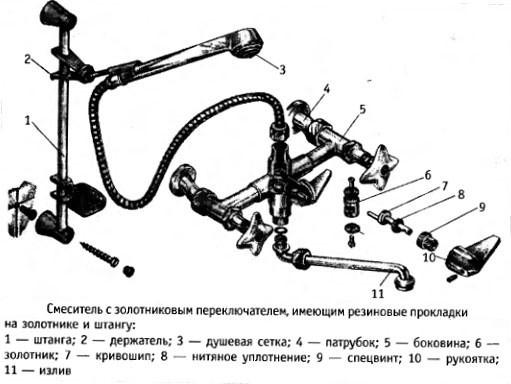 Схема устройства смесителя с золотниковым переключателем