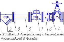 Схема водомерной вставки