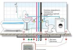 Shema-vodoprovodnoj-sistemy
