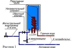 Установка накопительного водонагревателя