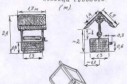 Устройство деревянного колодца