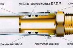 Соединение труб при помощи пресс-фитингов.