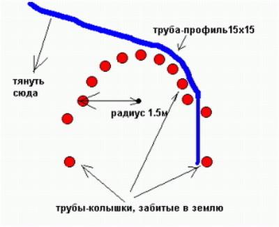 Схема трубогиба своими руками