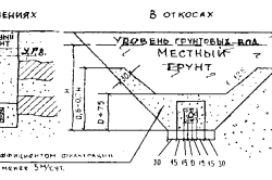 Схема установки головного дренажа