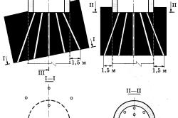 Схема дренажной скважины