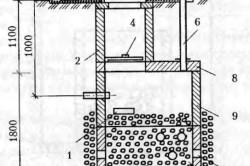 Схема монтажа колодца