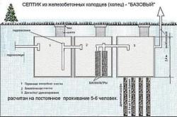 Схема септика с несколькими кольцами