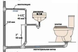 Укладка внутренней канализации схема
