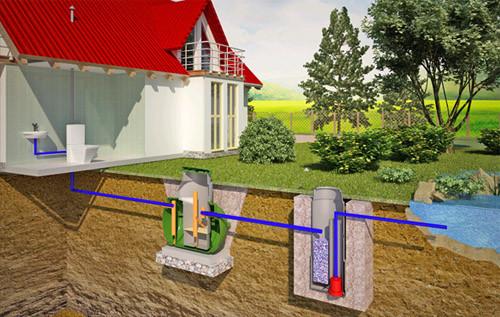Система канализации дачного дома
