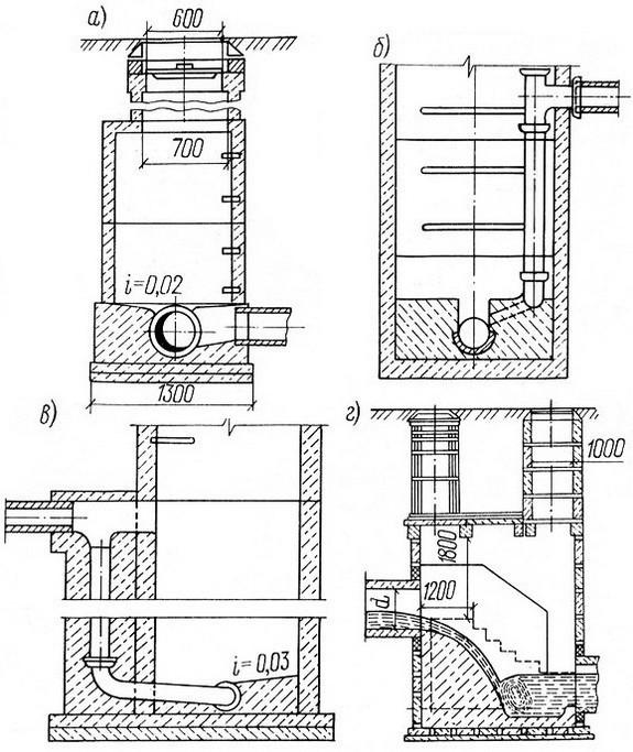 Схема монтажа канализационного