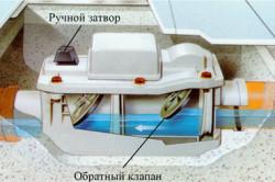 Обратный клапан воздушный