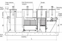 Схема локального очистного сооружения