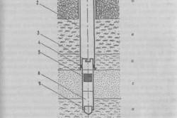 Схема трубчатого колодца