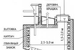 Схема выгребной ямы своими руками