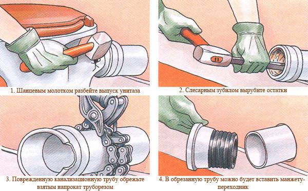 инструкция монтажа унитаза