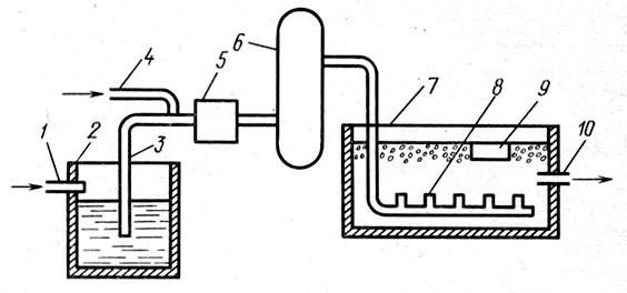 Схема установки напорной флотации (схема).