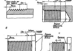 Схема выполнения работы по нарезанию резьбы