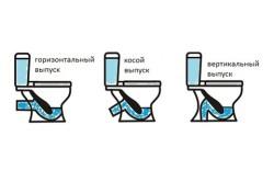 Схема унитазов с различными способами выпуска сточных вод