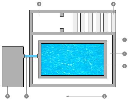 План бассейна с техническим помещением