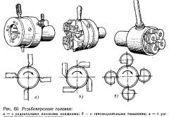 Схема нарезания резьбы с использованием плашек