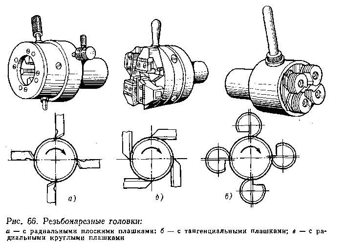 Схема нарезания резьбы с