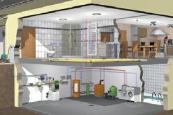 Проект внутренних инженерных систем загородного дома