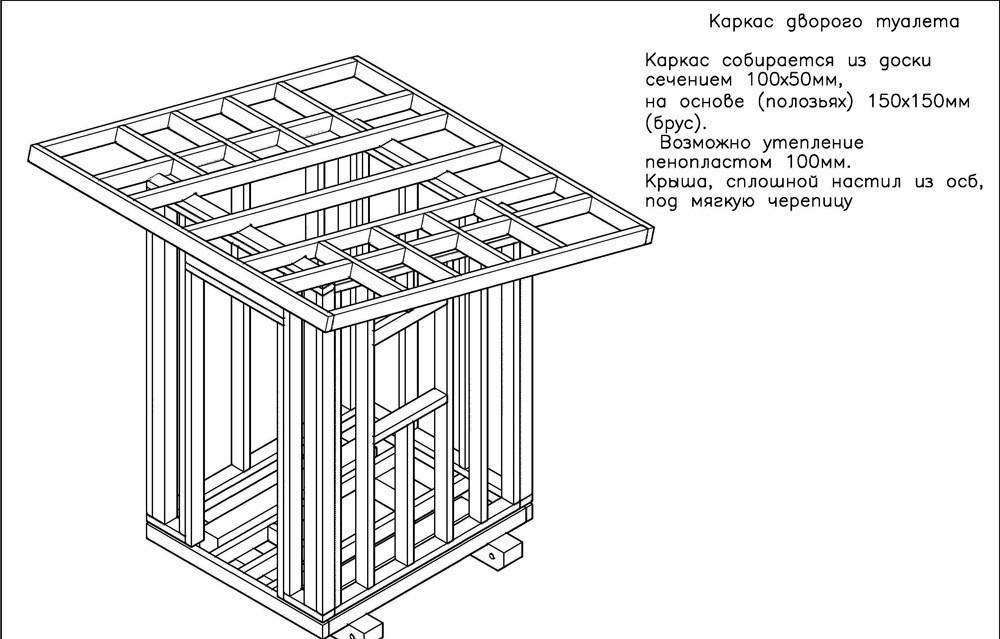 Теплый туалет на даче своими руками чертежи размеры 39