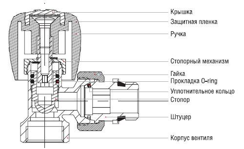 Схема ручного вентиля.
