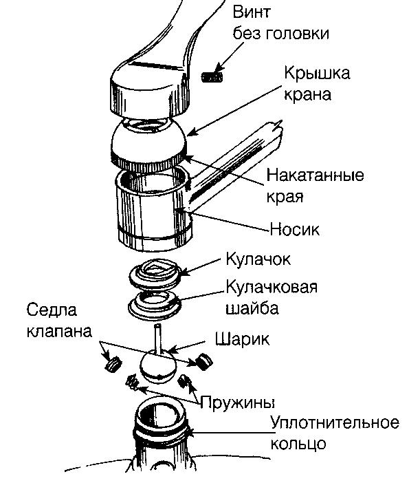 Ремонт смесителя для кухни своими руками