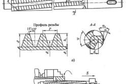 Схема резьбы на трубе