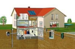 Установка наружных сетей канализации