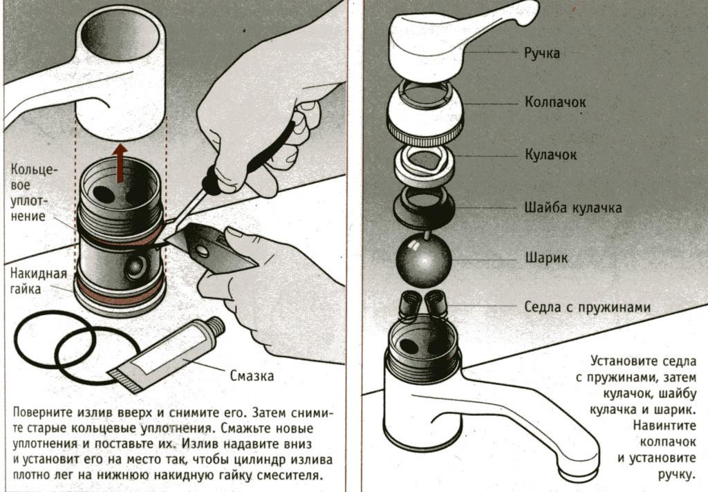 Ремонт шарового смесителя и
