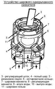 Ремонт шарового крана смесителя