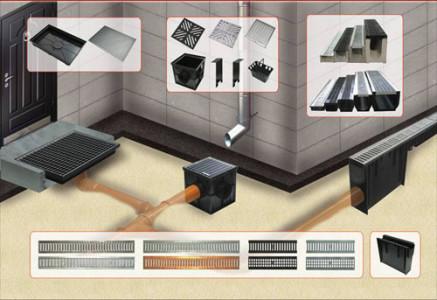 Схема устройства системы точечного водоотвода