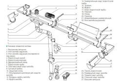 Схема системы для сбора воды с кровли строения