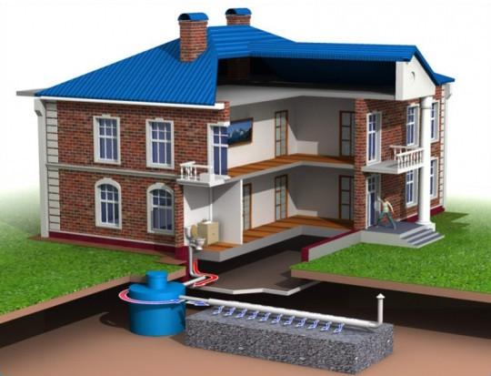 Схема подключение септика к частному дому