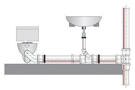 схема труб канализации