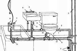 Схема водопроводной разводки