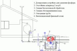Схема монтажа труб в загородном доме.