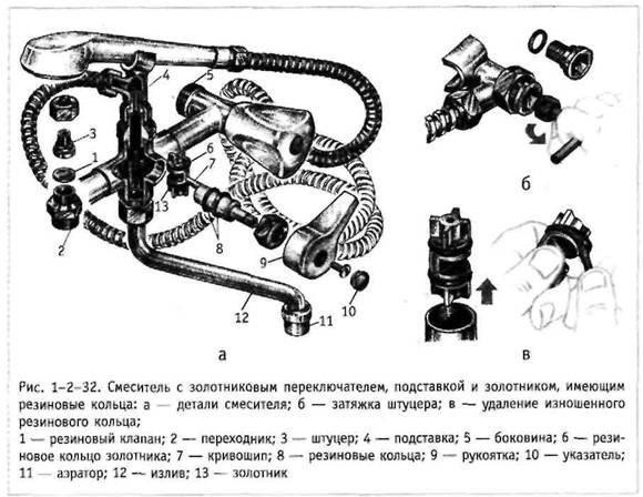 Конструкция смесителя для
