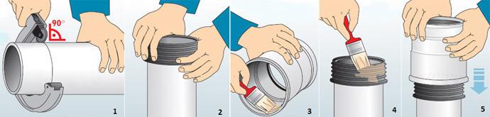Чем загерметизировать канализационную трубу