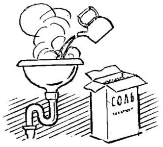 Схема очистки раковины от засора своими руками