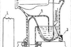 Схема устранения засора сантехническим тросом