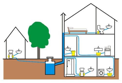 Схема системы принудительной канализации